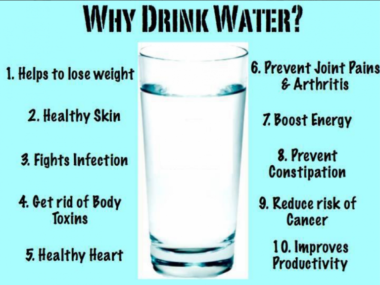 water, water-facts, skincare, skin-health, skin